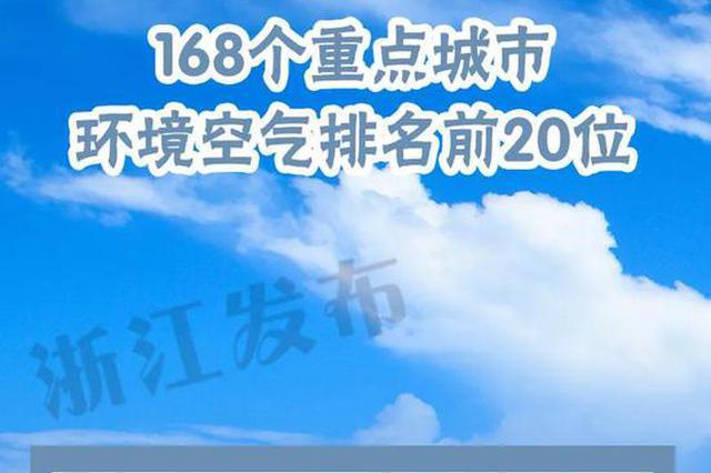 2020浙江空气质量情况来了 这一年排名靠前的是舟山