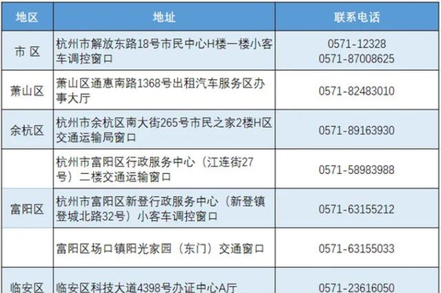 4月3日0時起 杭州小客車區域指標可直接至窗口辦理