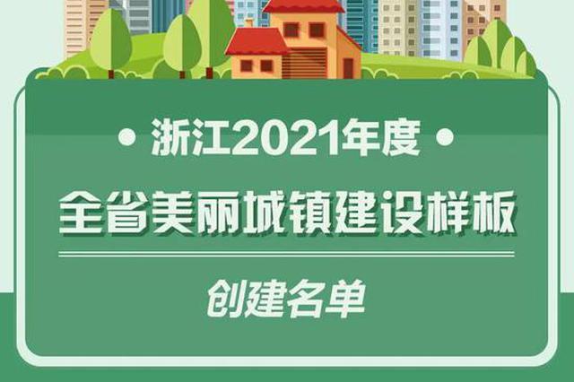 254地将创建省级样板 浙江公布新一批名单(图)