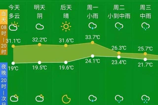 杭州进入气象学意义上的夏天 下周雨水卷土重来