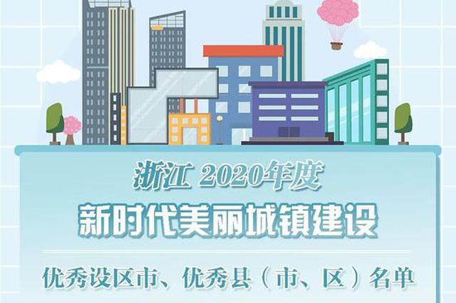 浙江全省美丽城镇建设工作现场会召开 35地评为优秀