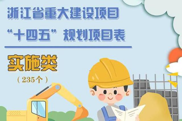 """浙江""""十四五""""重大建设项目公布 安排重大项目245个"""