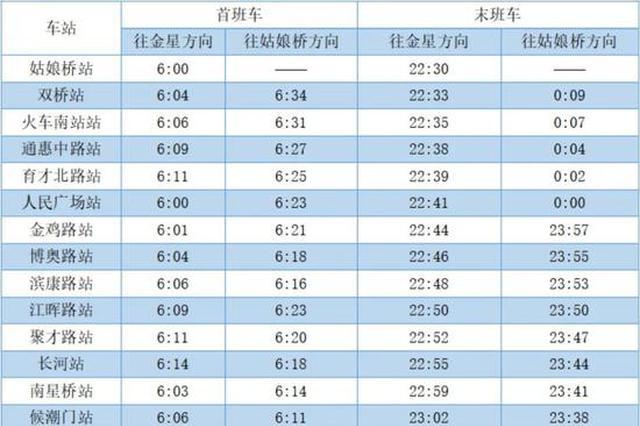 杭州地铁5号线运营新变化 工作日早晚高峰增加班次