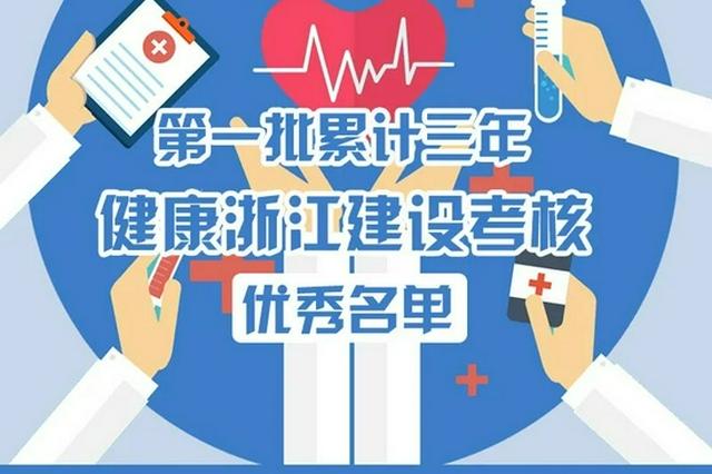 健康浙江建设考核优秀名单发布 杭州市等多地上榜