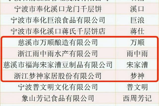 凝聚数代人乡愁 慈溪4家企业入选首批宁波老字号企业