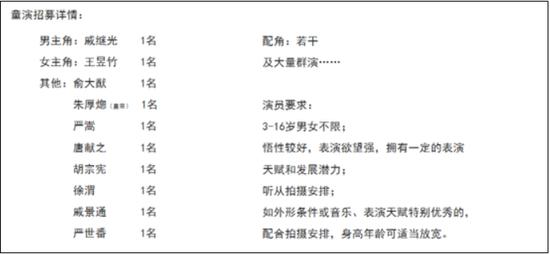 临海文化历史名片《戚继光》