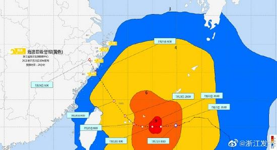 浙江省海洋监测预报中心发布海浪III级警报(黄色)