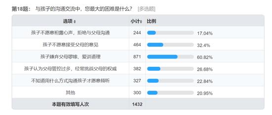 """杭州市十三中教育集团:做好这四点,疫情围困下的亲子关系秒变""""小欢喜"""""""