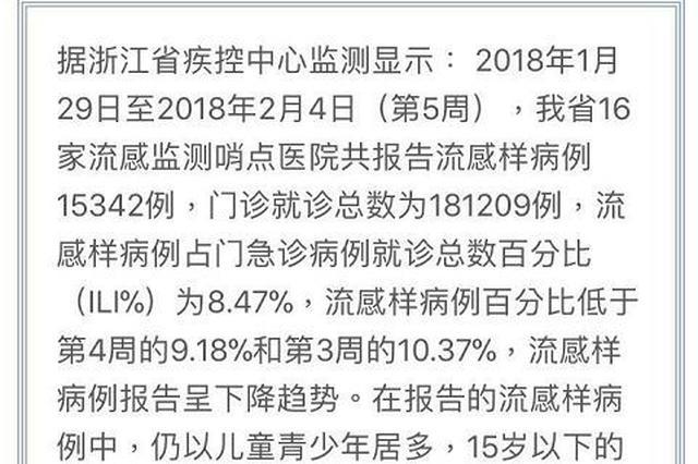 春节将至流感未走远 浙省疾控发布最新提醒