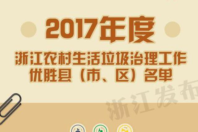 浙江农村生活垃圾治理优胜县公布 全省44县市区上榜