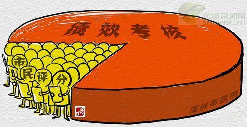 杭州出台国内首部政府绩效管理规划 明确近百项标准