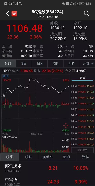 """5G盛宴來了 中移動、華為下周要搞大事"""""""