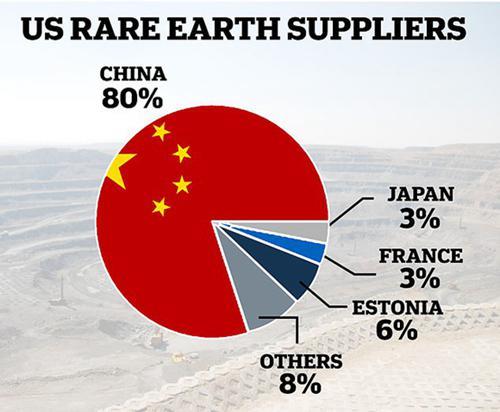 """中國在國際稀土市場上沒定價權?美國人中了""""圈套"""""""