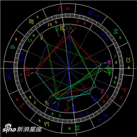 2018第2次水星逆行:切忌过于主观(组图)