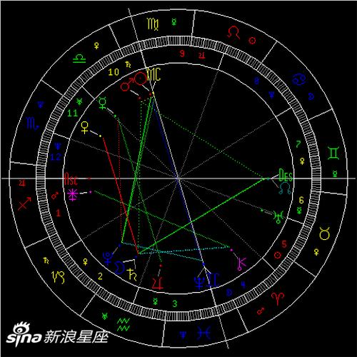 水星刑冥王星