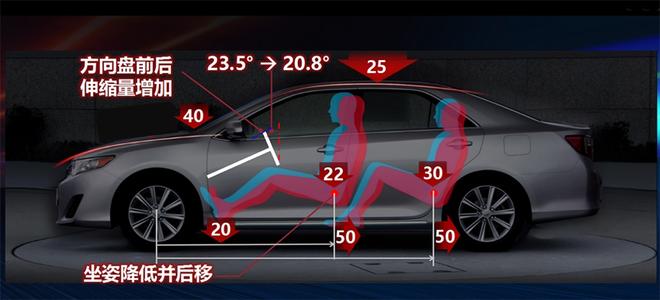 """破除""""1000万魔咒"""" 丰田如何制造更好的汽车"""
