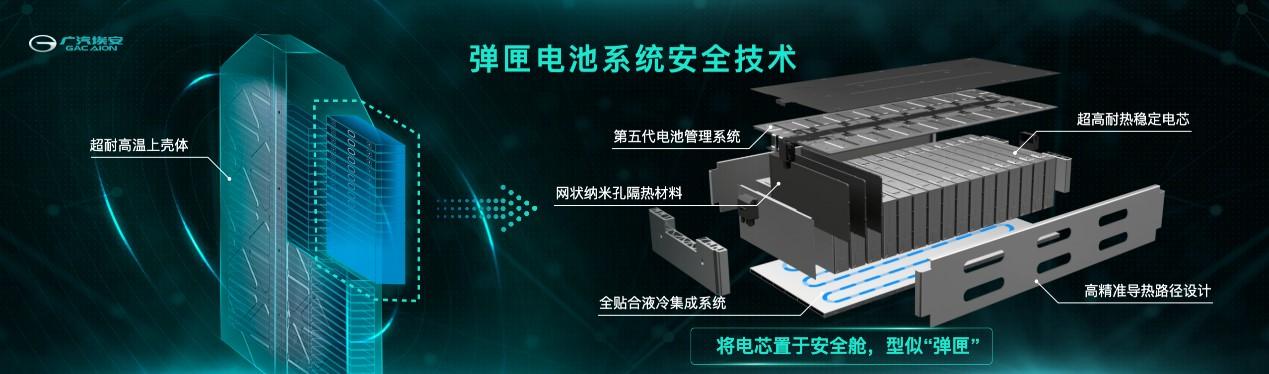 弹匣电池系统安全技术