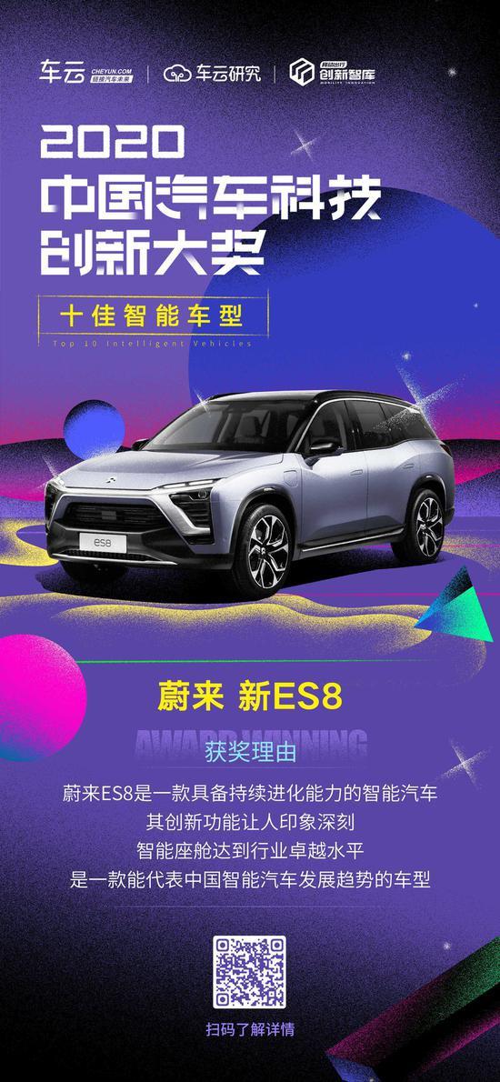 2020中国汽车科技创新大奖发布 解读智能汽车发展趋势