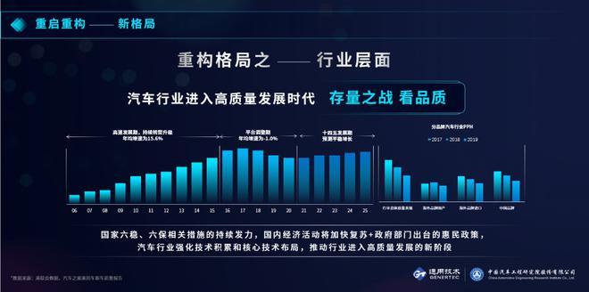 中国汽研发布汽车指数助力汽车行业高质量发展