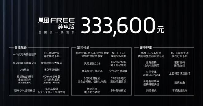 31.36-33.36万元 岚图FREE正式开启预售