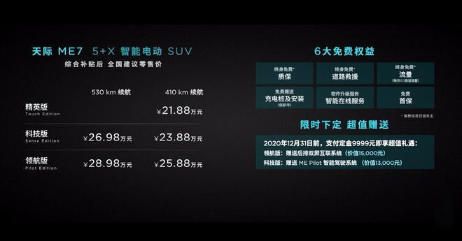 新勢力再出 天際ME7上市售價21.88-28.98萬元