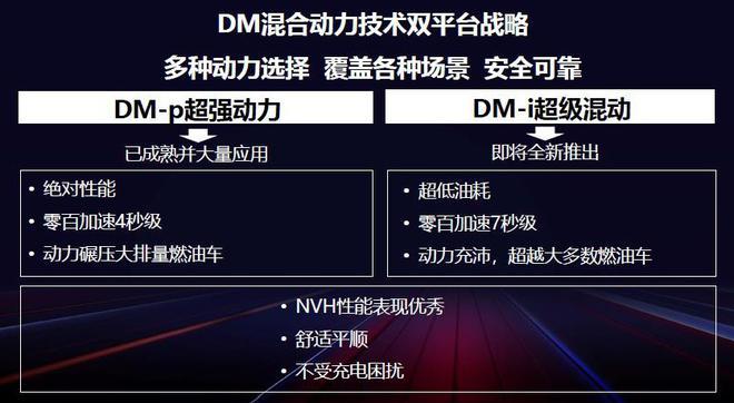 比亚迪秦PLUS/宋PLUS/唐 DM-i 开启预售10.78-22.48万元