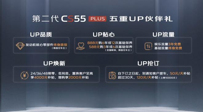 长安第二代CS55PLUS正式上市 售价10.69-12.19万元