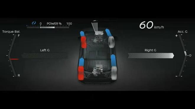 2020CES:日產發布雙電機全輪控制技術