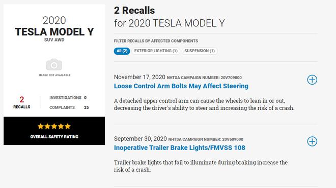 特斯拉Model Y获NHTSA碰撞测试最高评分 2020年曾被召回2次