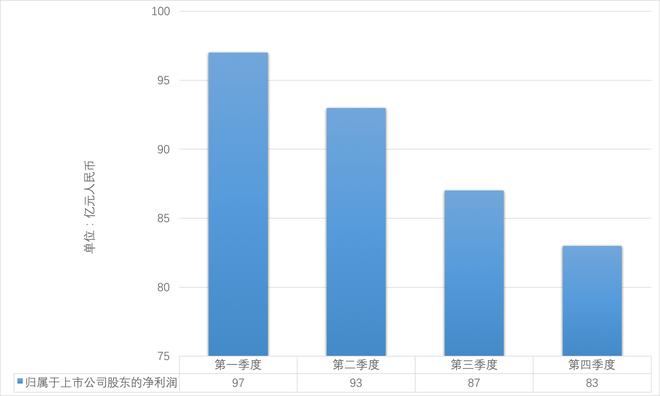 上汽集团2018年财报解读:自主品牌羽翼丰满