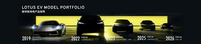 """落地武汉:路特斯科技与""""赛道级智能驾驶""""之梦"""