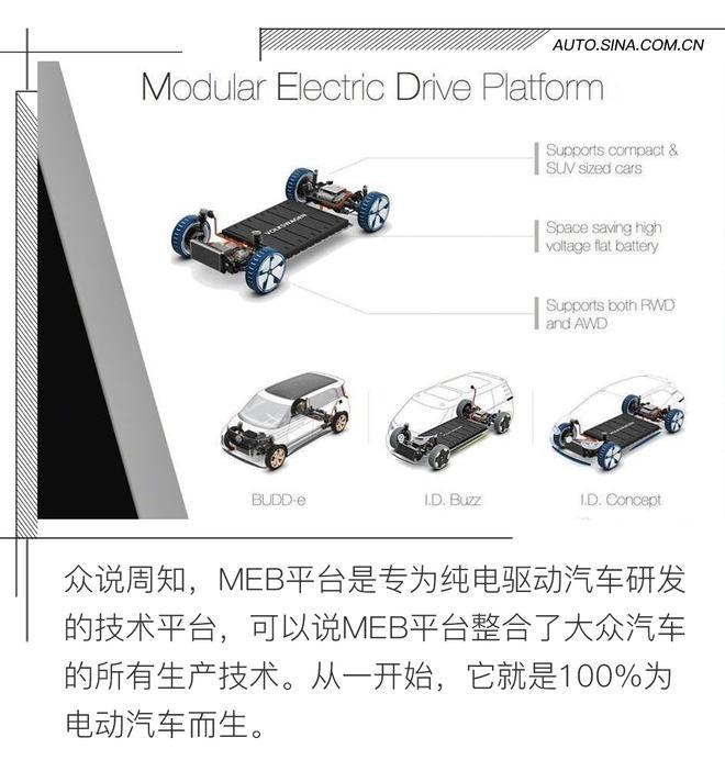 重新定义模块化 解密大众MEB平台