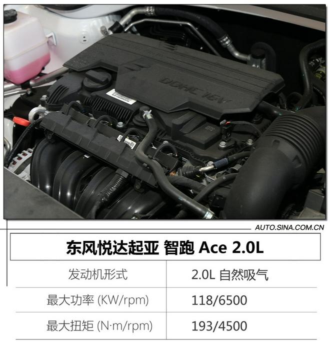 更务实的选择 试驾起亚智跑Ace 2.0L