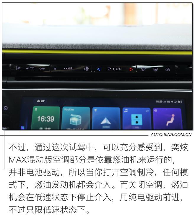 近400km的奔袭 深度体验东风风神奕炫MAX混动版