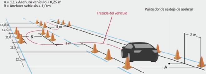 "82.3km/h通过,如何看待星途TX""超能四驱版""的麋鹿测试成绩"