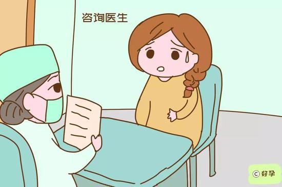 了解自己身体的情况锛�咨询医生是否需提前入院待产