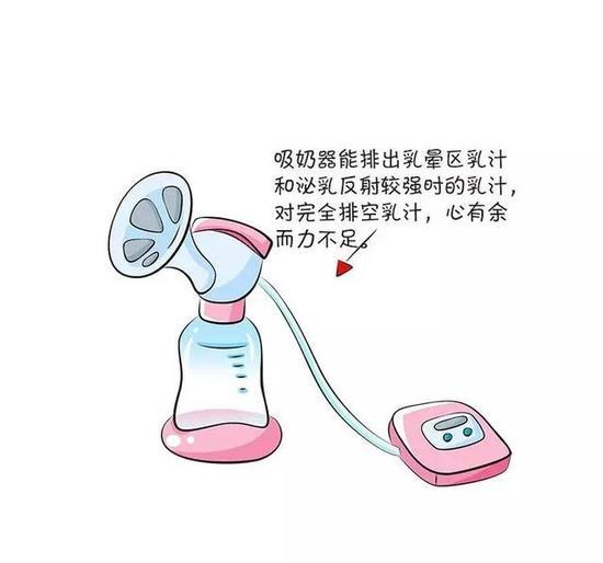 哺乳期女人挤奶给你喝_用了吸奶器 还得乳腺炎?哺乳期麻麻经常中招