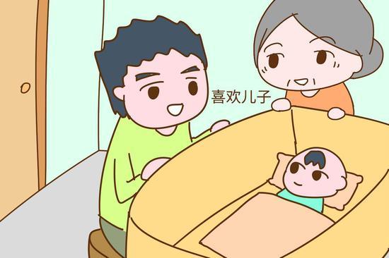 为什么还有那么多的家庭喜欢生儿子?