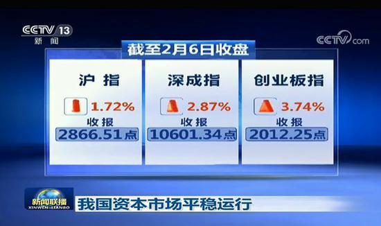 中资航空股受压中国国航及南航跌逾2%