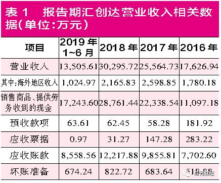 绿城中国购上海新湖房地产开发35%股权应付总额36亿