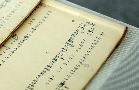 出生于1924年的陳清揚記錄的29本帳本,系統完整記錄了一個家庭的生活史,從國民時期動輒幾萬元的法幣花銷,到新中國幾分錢的蔥,衣食住行,人情往來,這一記就是70年。這在大多數滬上人家是不多見的,于無聲處以小見大地反映了整個國家和民族的歷史。該帳本由其后人捐贈給上歷博。圖為1981年春節,陳家的過年花銷。