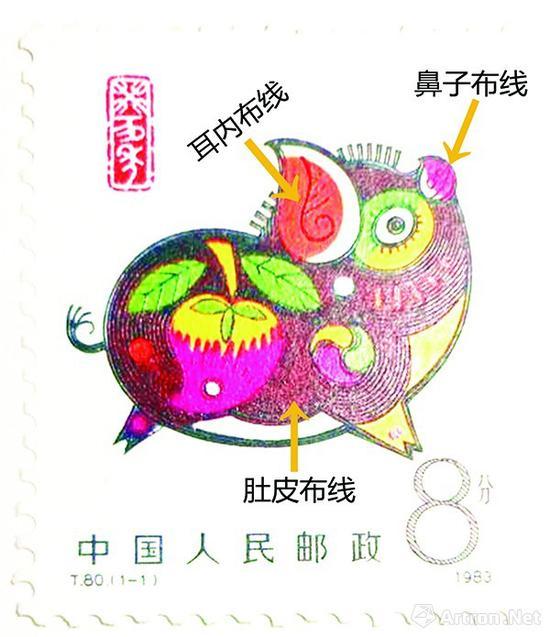 第一轮T80癸亥年邮票真伪鉴别