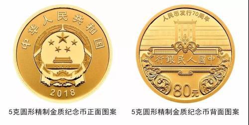 圖片來自央行官網