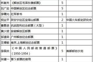 2019同慶祖國70華誕集郵展參展郵集名錄公布
