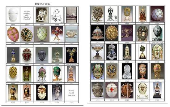 50枚精美的皇室復活節彩蛋