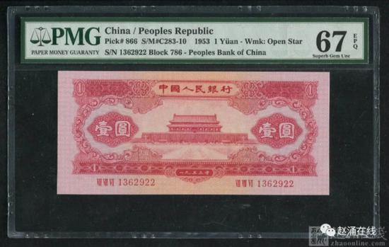 赵涌在线2021年7月纸钞行情回顾