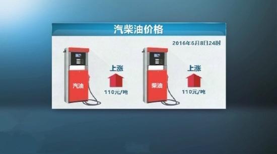 97号汽油每吨多少升_国内油价迎四连涨 重庆93号汽油涨至每升5.99元_新浪重庆_新浪网
