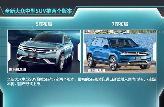 大眾7座SUV今年10月入華 PK福特銳界高清圖片