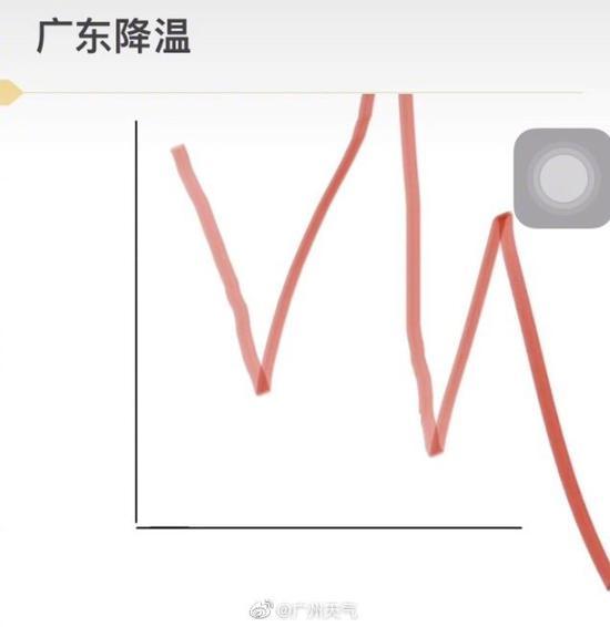 """沃尔沃成""""跳水王"""",为求销量一口气降14万!"""