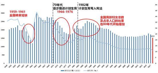 庞大的人口基数,却并不意味着人口红利的取之不尽。